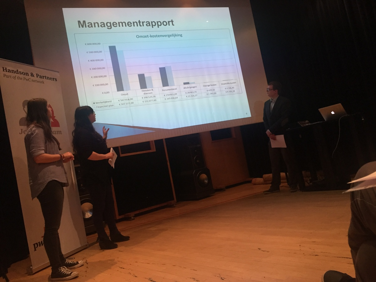 AP-studenten behalen podiumplaats bij business game